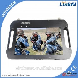 Long range NLOS air-to-ground microwave 1080P video transmission system for police,UAV,city security