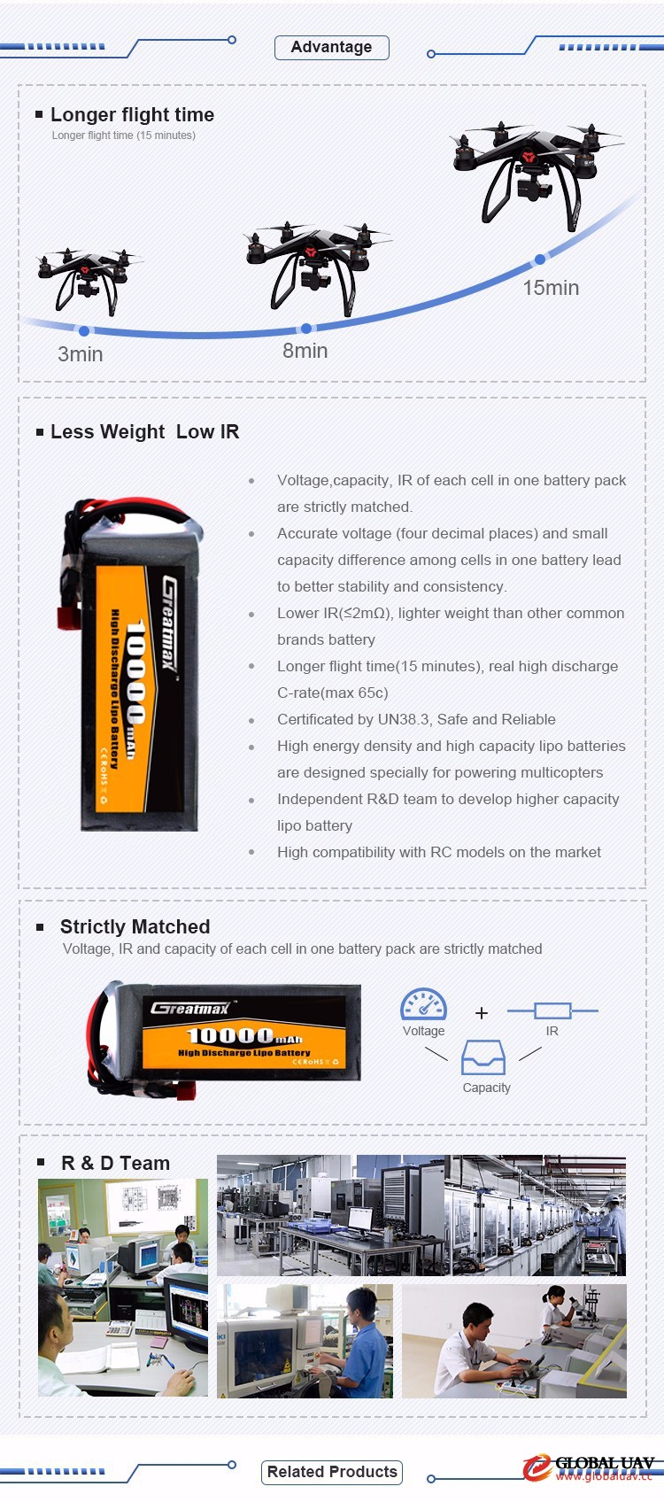 GreatMax rechargeable 25C 14.8V 10000mAh li polymer battery for uav