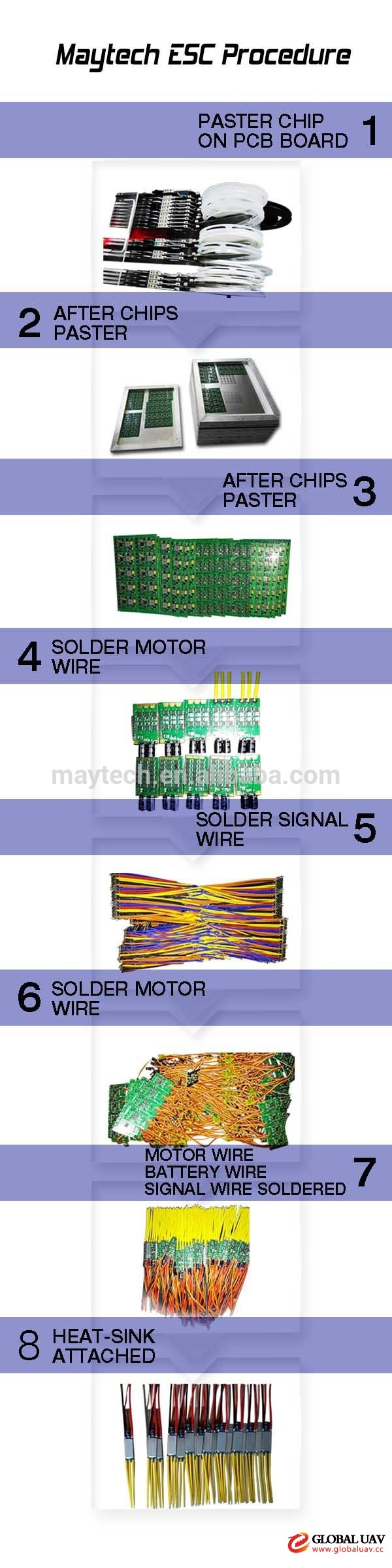 Maytech 50A SimonK ESC High Voltage HV Electronic Speed