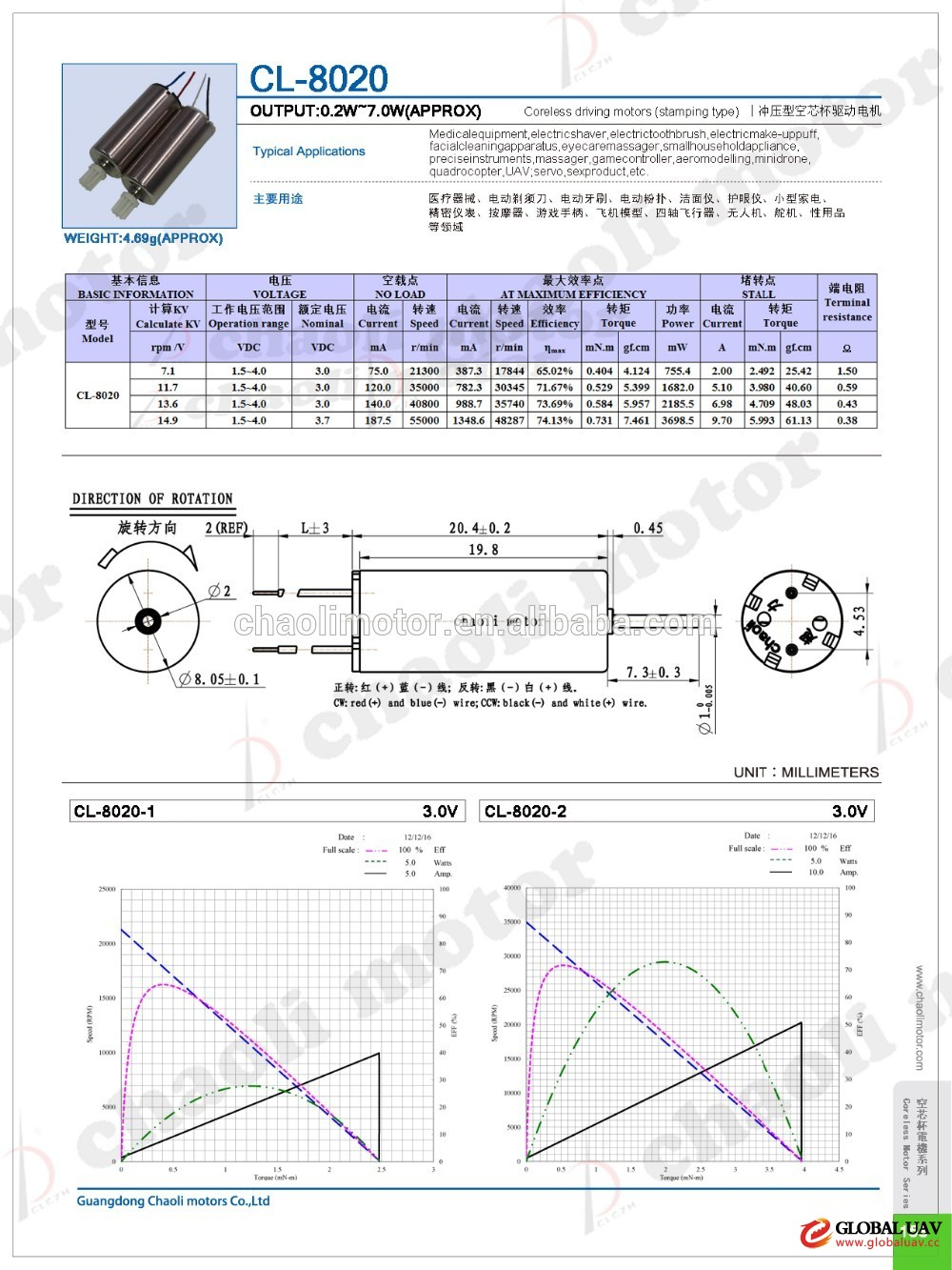 8.0mm 55000rpm micro motor CL-8020 dc coreless motor with low noise and cheap price for 1s battery and 3.7V-chaoli2016