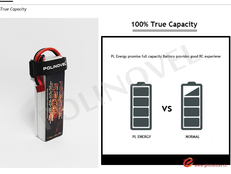 High performance lipo battery 3s 11.1v 5200mah 25c rc model airplane battery for RC drone UAV