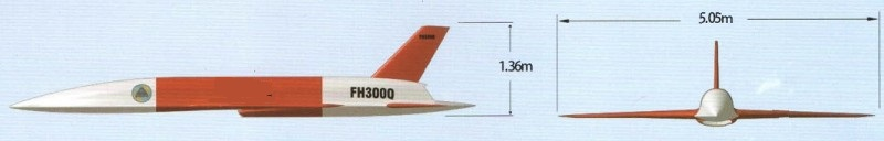 High Speed Target Drone