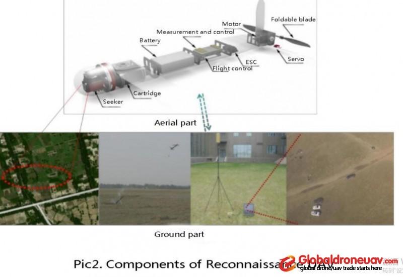 Rainbow CH-901/BG-201 Suicide Drone